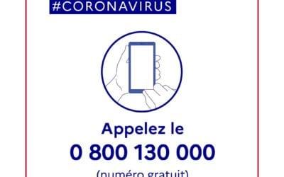 Questions sur le CORONAVIRUS